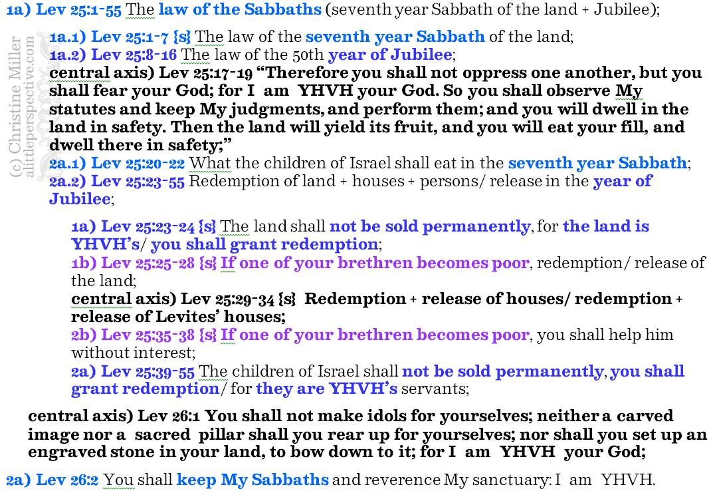 Behar chiasm | christine's bible study at alittleperspective.com