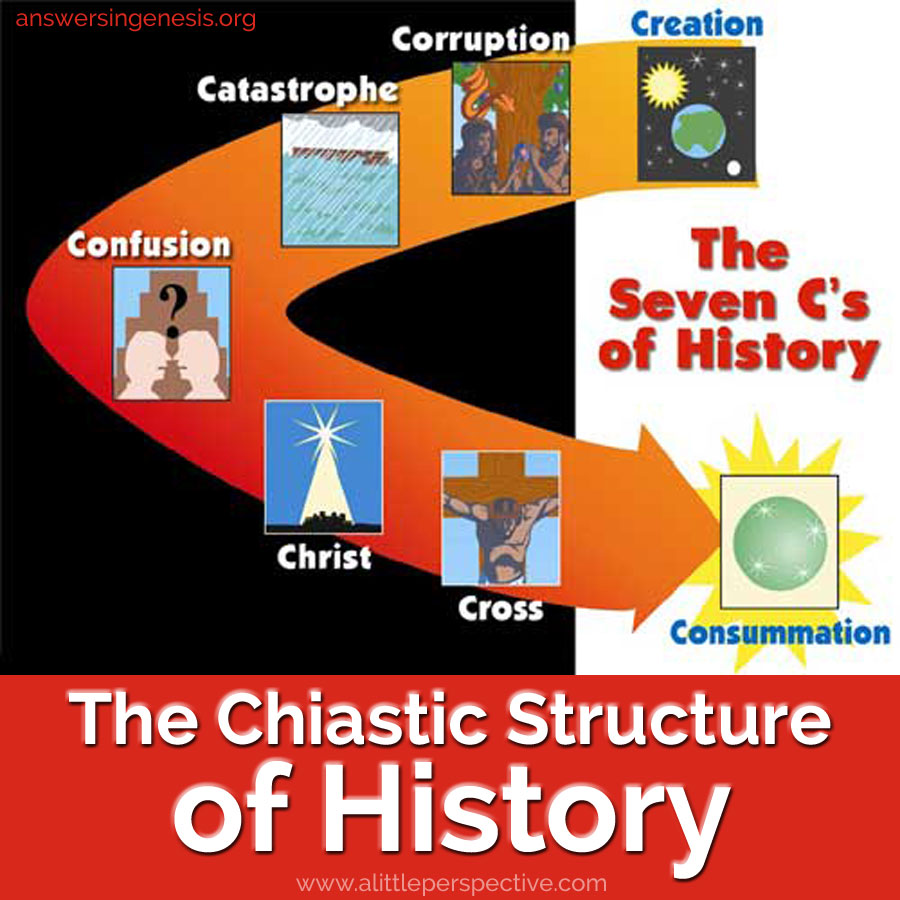 the chiastic structure of history