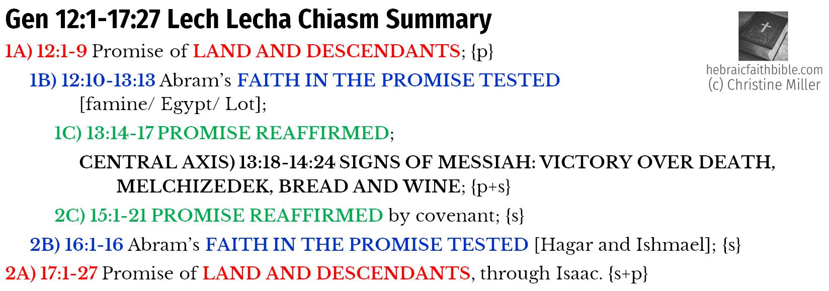 Gen 12:1-17:27 Lecha lecha chiasm summary   hebraicfaithbible.com