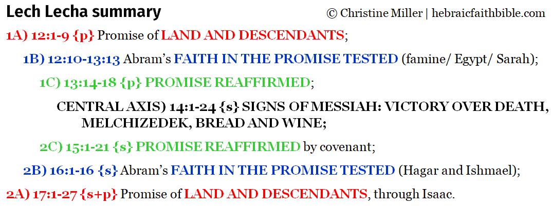 Gen 12:1-17:27 Lech lecha chiasm summary | hebraicfaithbible.com