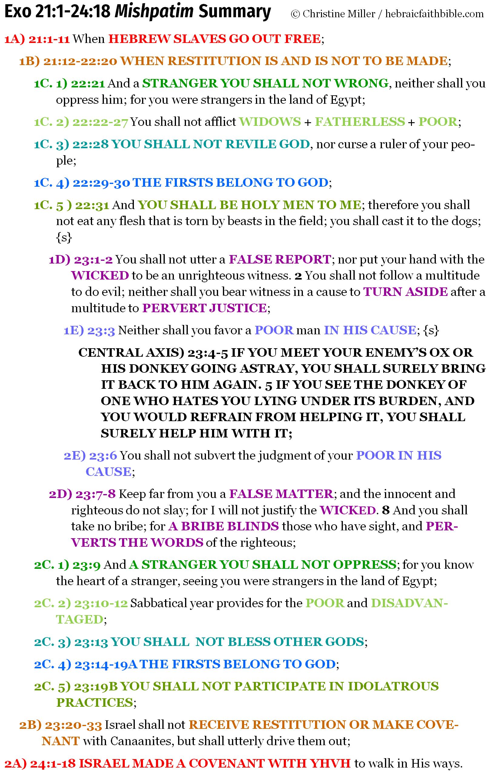 Exo 21:1-24:18 Mishpatim chiasm summary | hebraicfaithbible.com