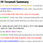 Exo 25:1-27:19 Terumah chiasm summary   hebraicfaithbible.com