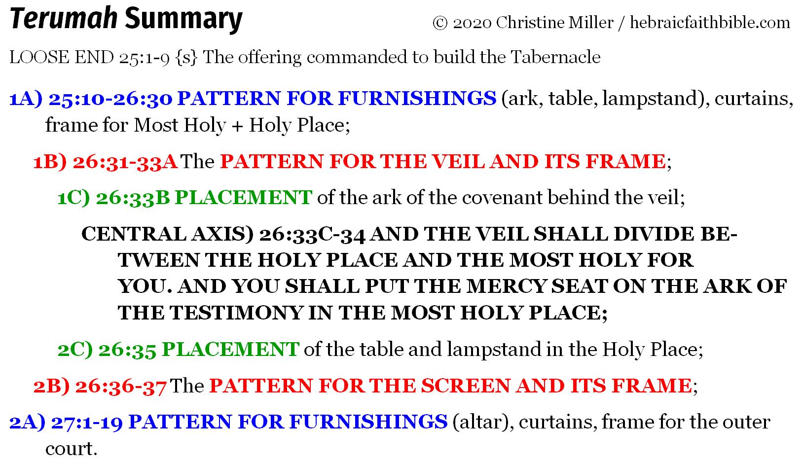 Exo 25:1-27:19 Terumah chiasm summary | hebraicfaithbible.com