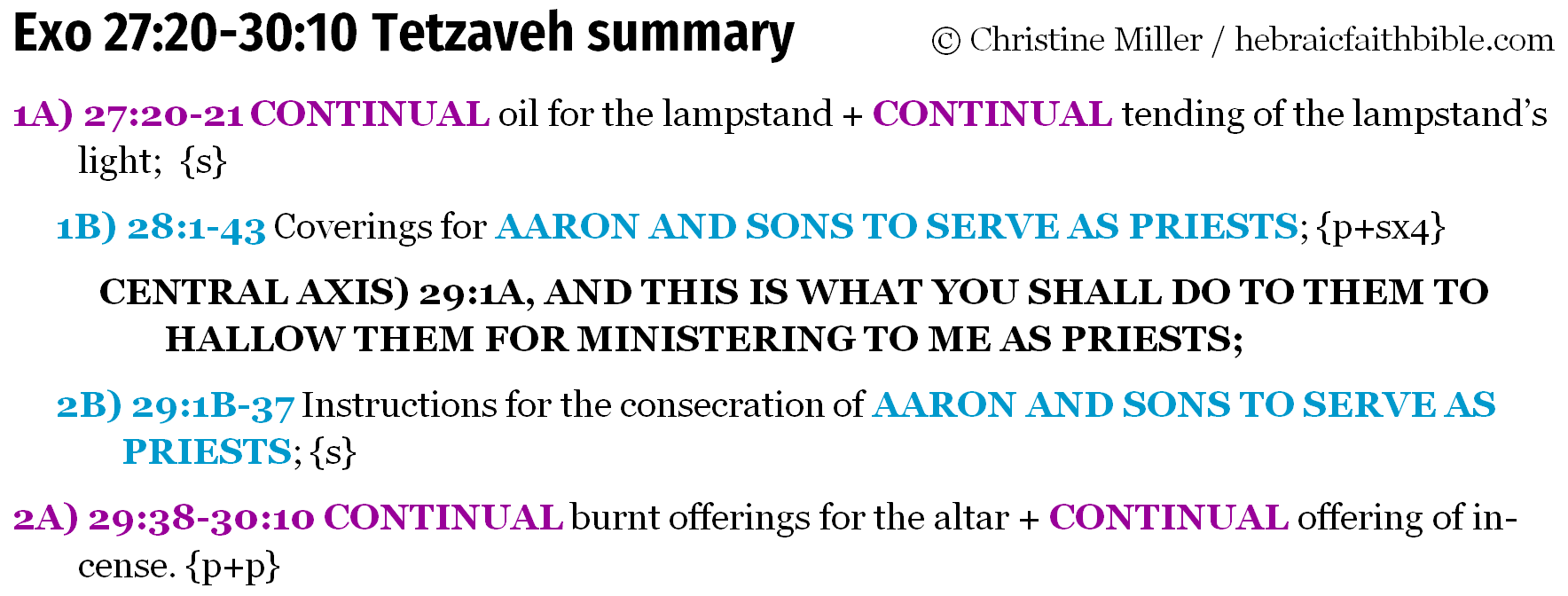 Exo 27:20-30:10 Tetzaveh Chiasm summary | hebraicfaithbible.com