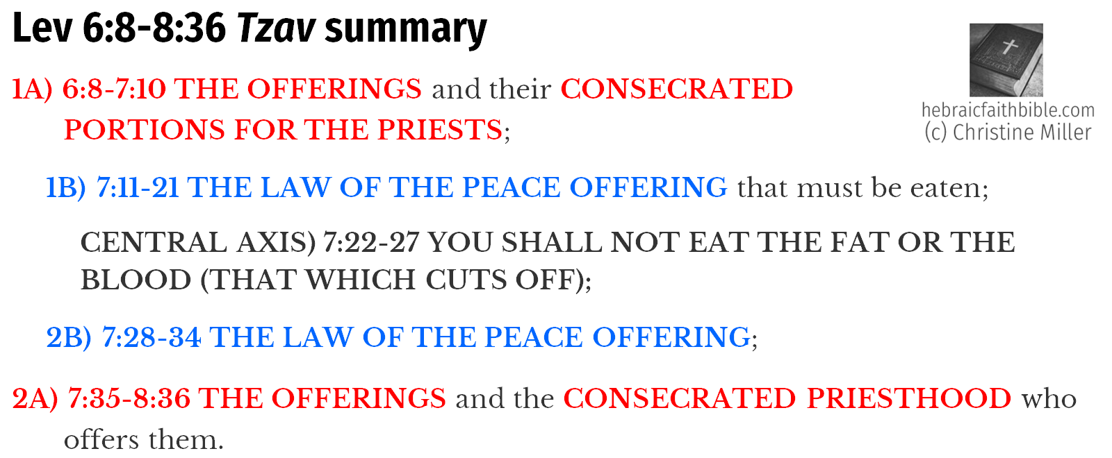 Lev 6:8-8:36 Tzav Chiasm Summary | hebraicfaithbible.com