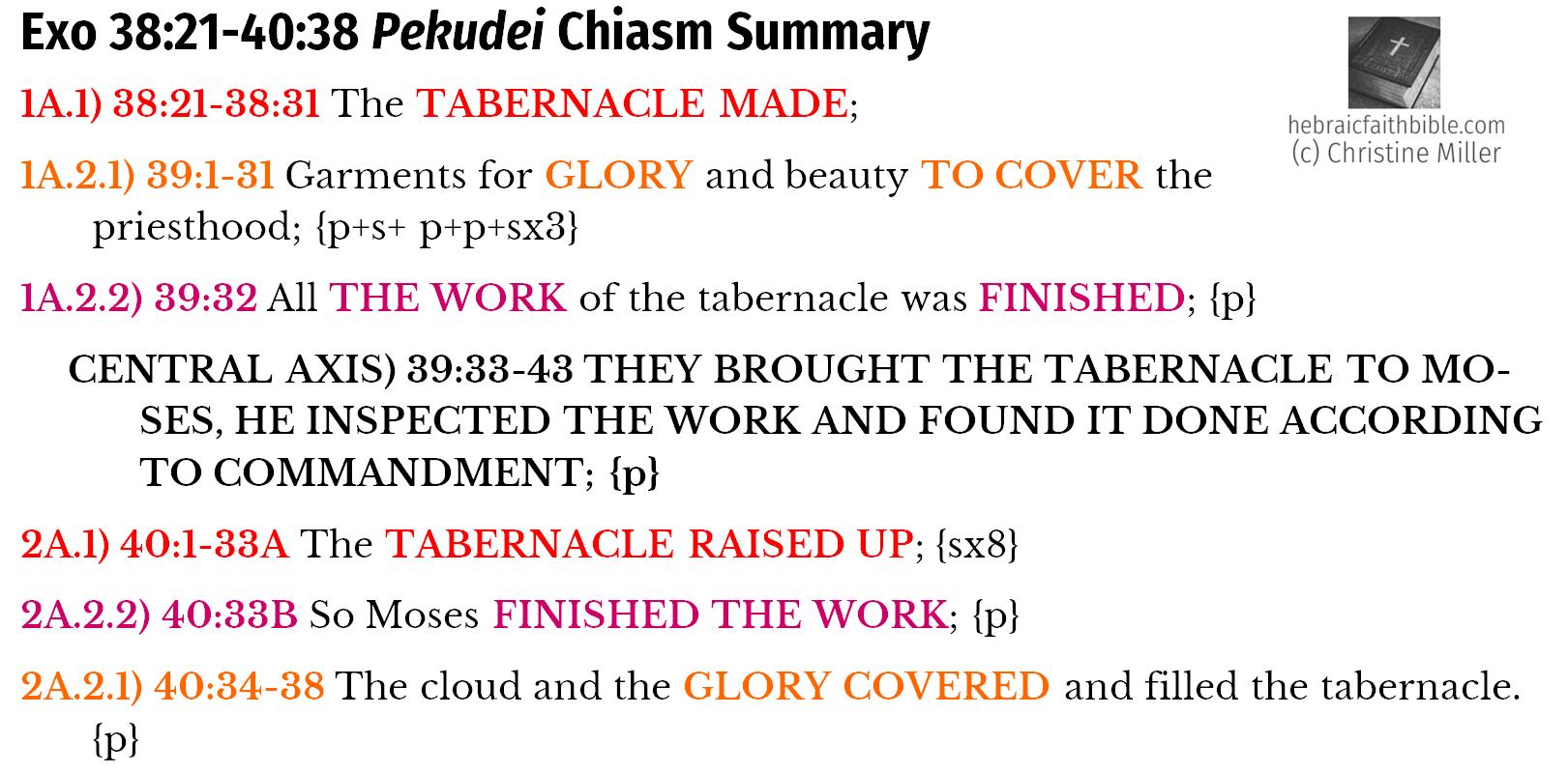 Exo 38:21-40:38 Pekudei summary chiasm | hebraicfaithbible.com