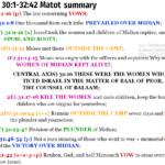 Num 30:1-32:42 Matot chiasm summary | hebraicfaithbible.com