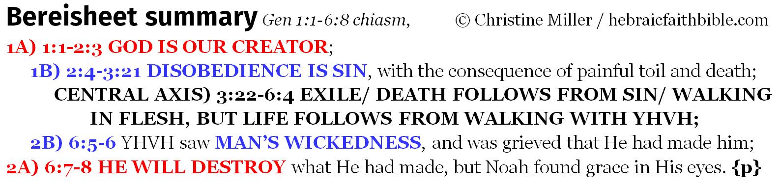 Gen 1:1-6:8 Bereisheet summary chiasm | hebraicfaithbible.com