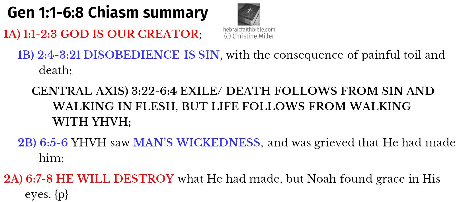 Gen 1:1-6:8 Bereisheet Chiasm Summary   hebraicfaithbible.com