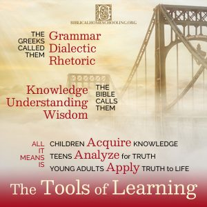 Acquire, Analyze, Apply | Christine Miller, biblicalhomeschooling.org/