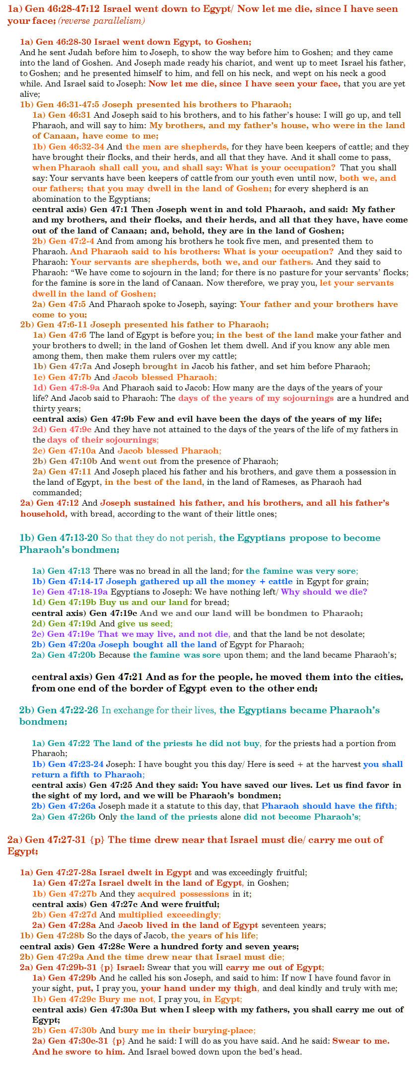 Gen 46:28-47:31 chiasm | christine's bible study at alittleperspective.com