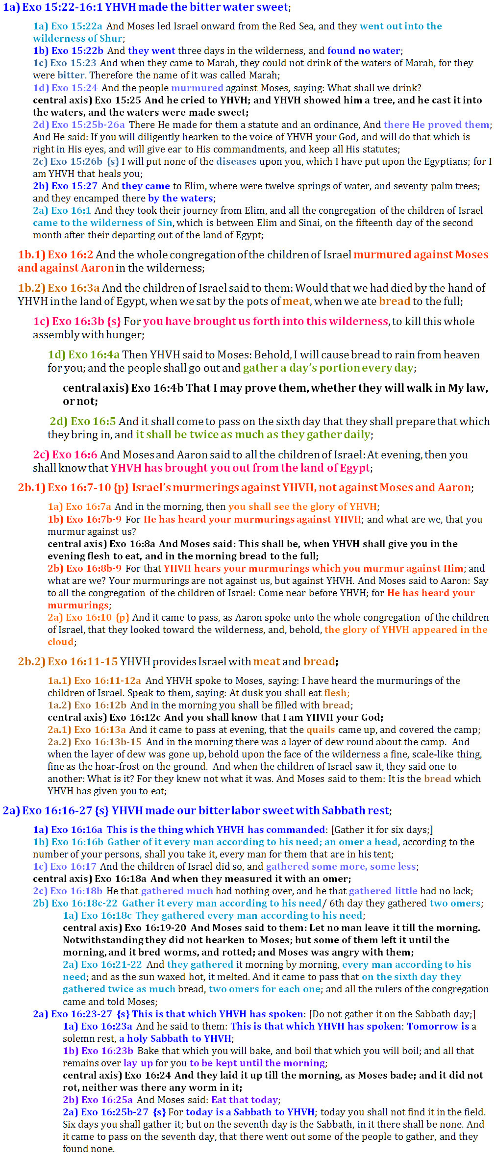 Exo 15:22-16:27 chiasm | christine's bible study at alittleperspective.com