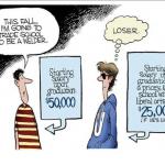higher education dilemma