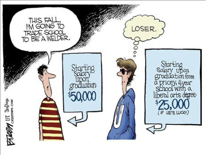 Trade School vs. University | alittleperspective.com