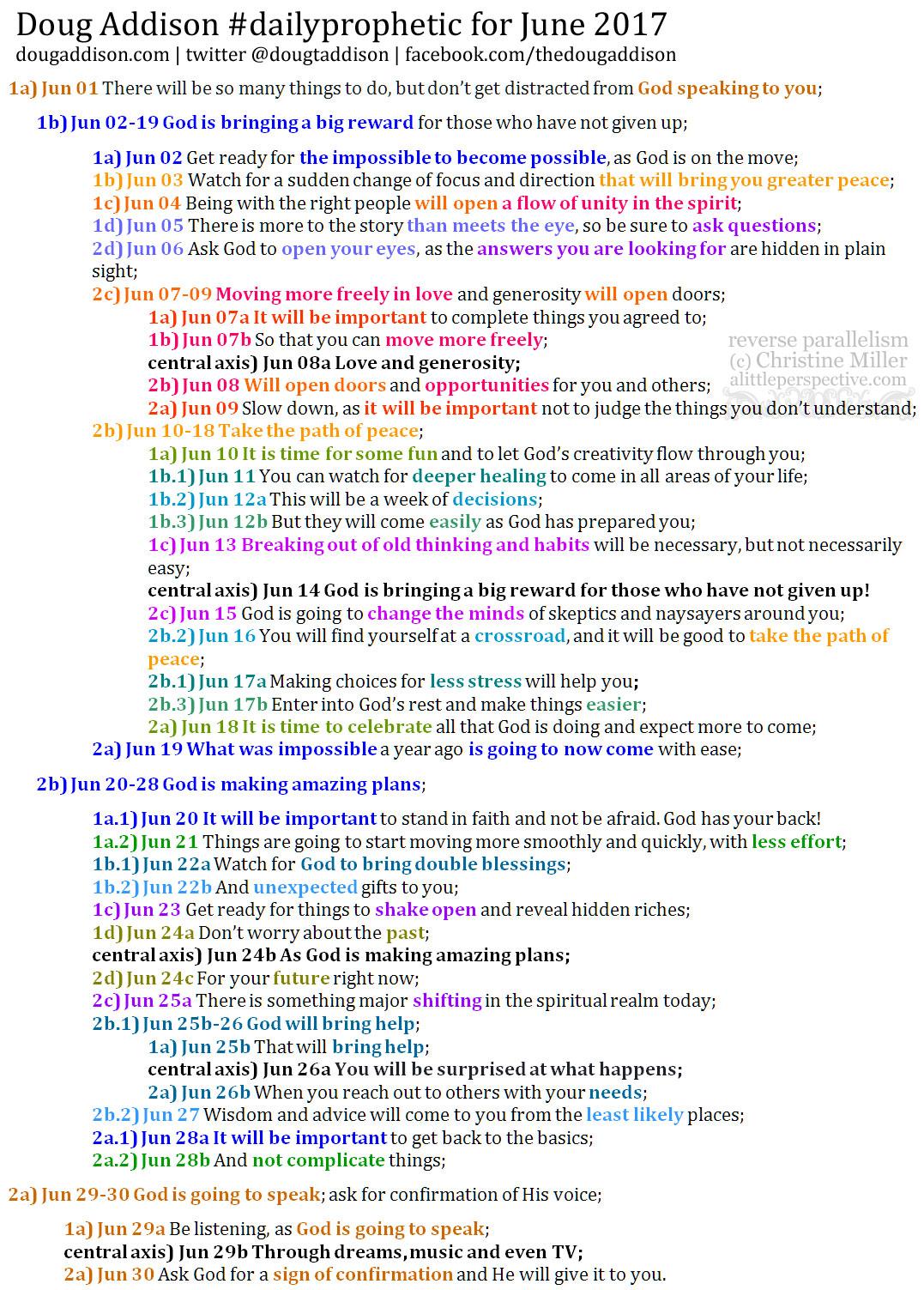 june 2017 daily prophetic chiasm | hebraic life at alittleperspective.com