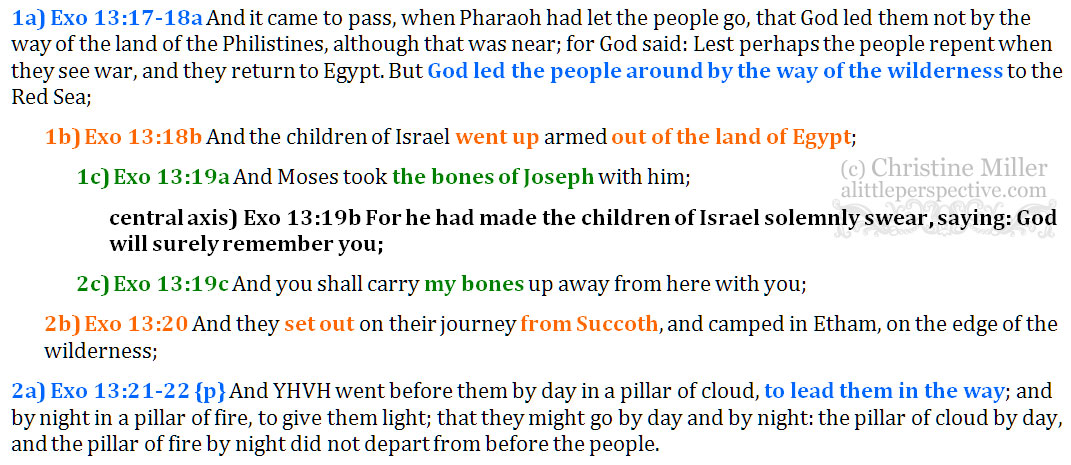 Exo 13:17-22 chiasm   christine's bible study at alittleperspective.com