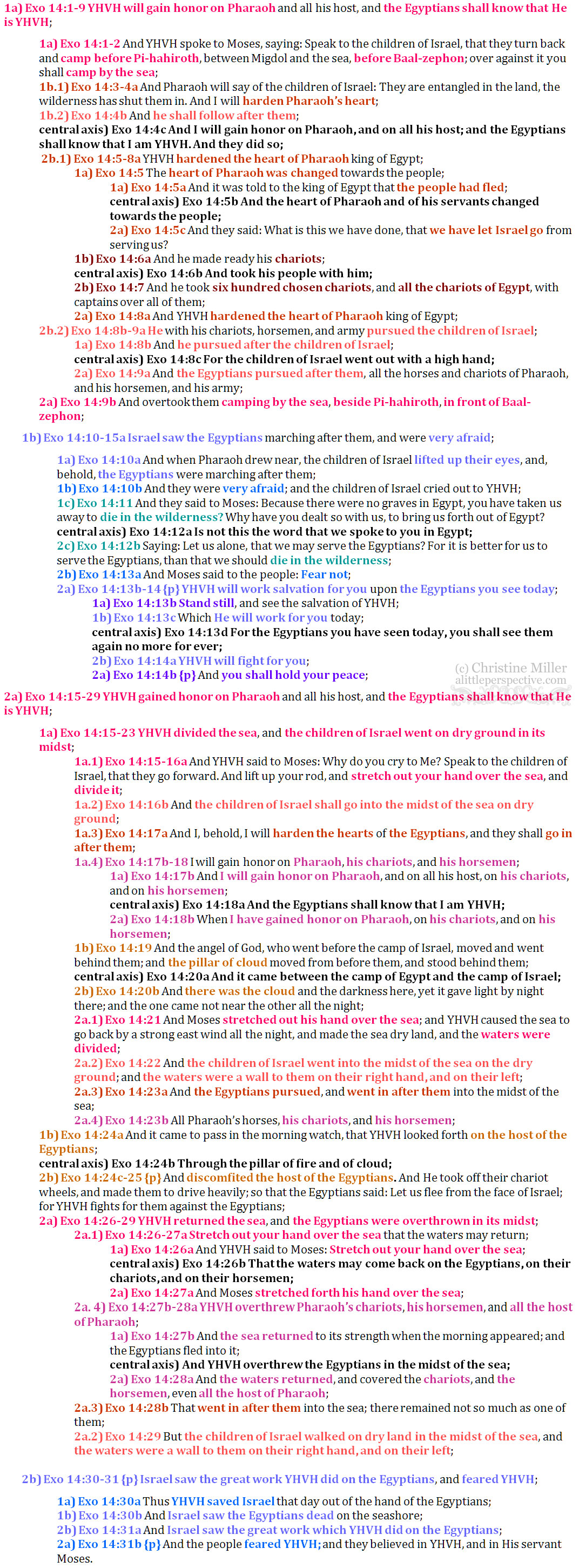 Exo 14:1-31 chiasm | christine's bible study at alittleperspective.com