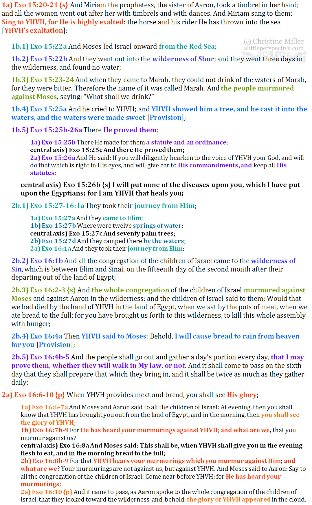 Exo 15:20-16:10 chiasm | christine's bible study at alittleperspective.com