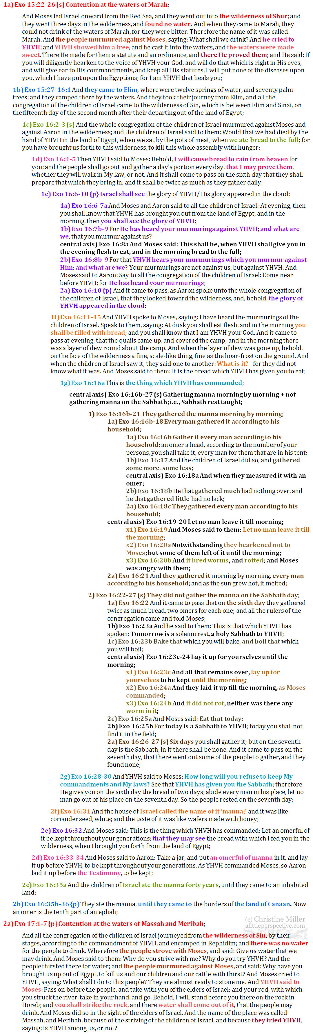Exo 15:22-17:7 expanded chiasm | christine's bible study at alittleperspective.com