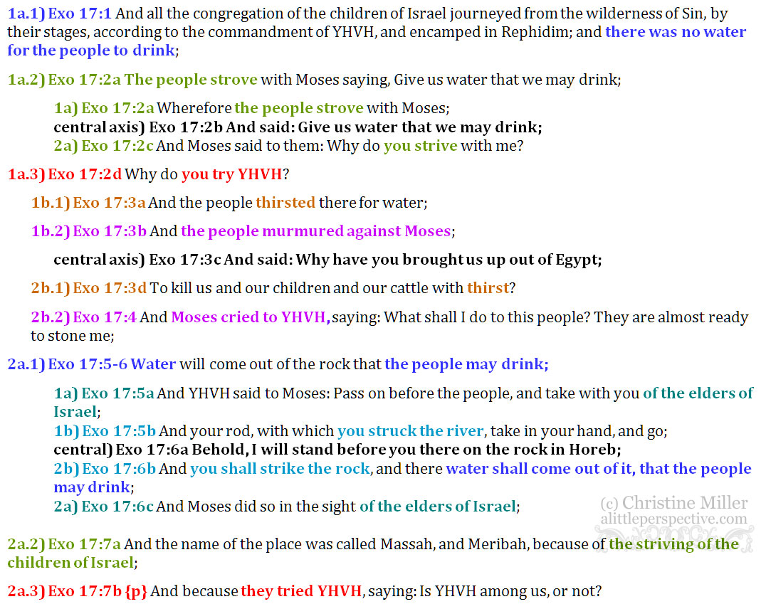 Exo 17:1-7 chiasm   christine's bible study at alittleperspective.com