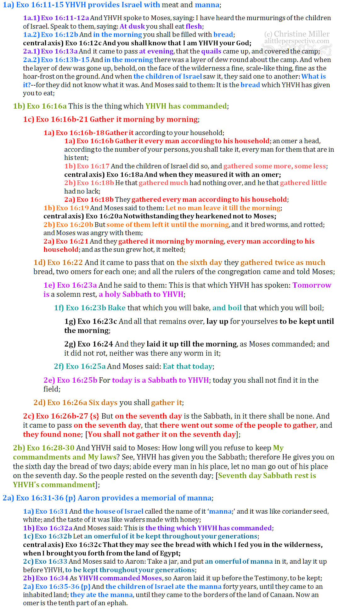 Exo 16:11-36 reverse parallelism | christine's bible study at alittleperspective.com