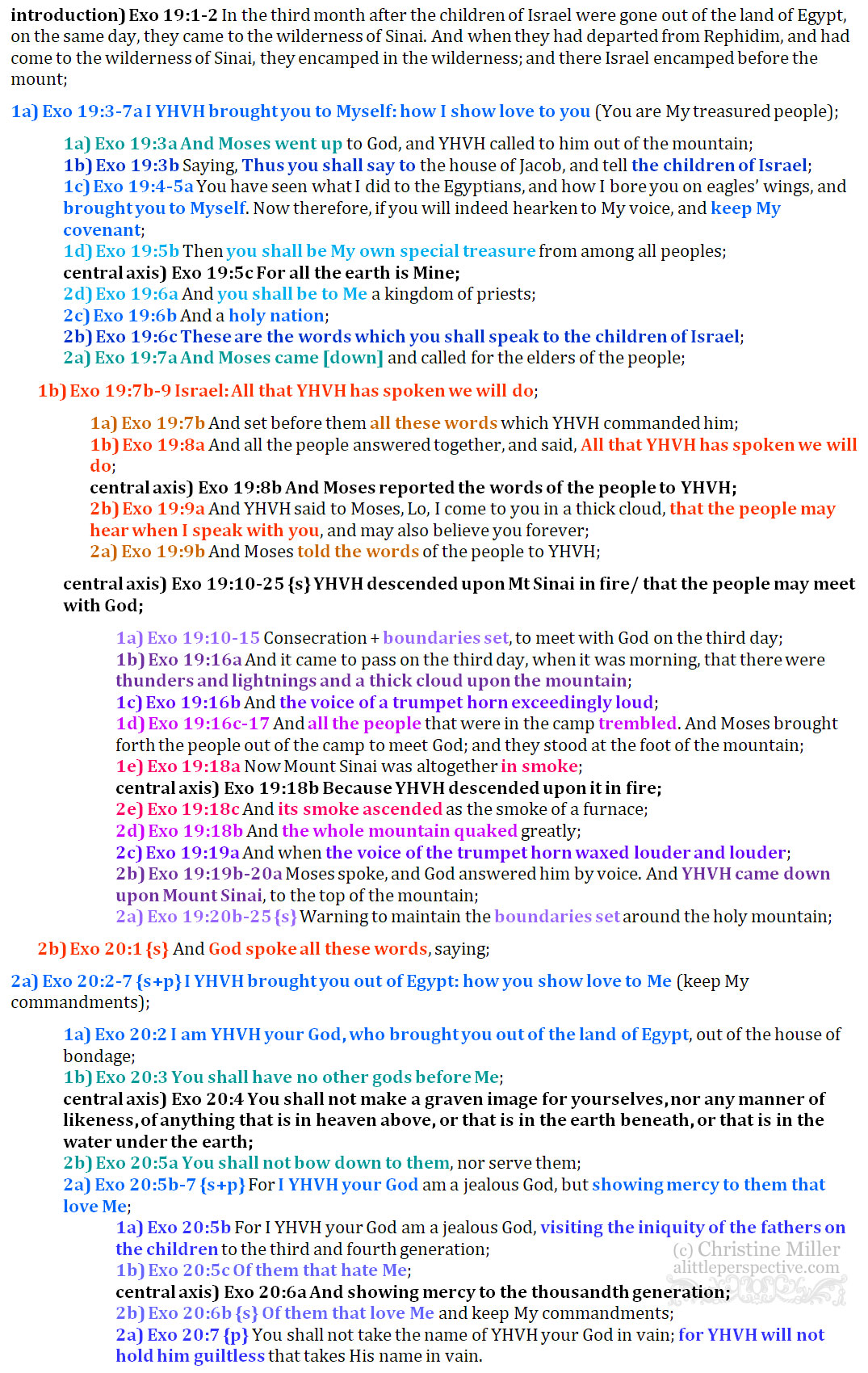 Exo 19:1-20:7 chiasm   christine's bible study at alittleperspective.com