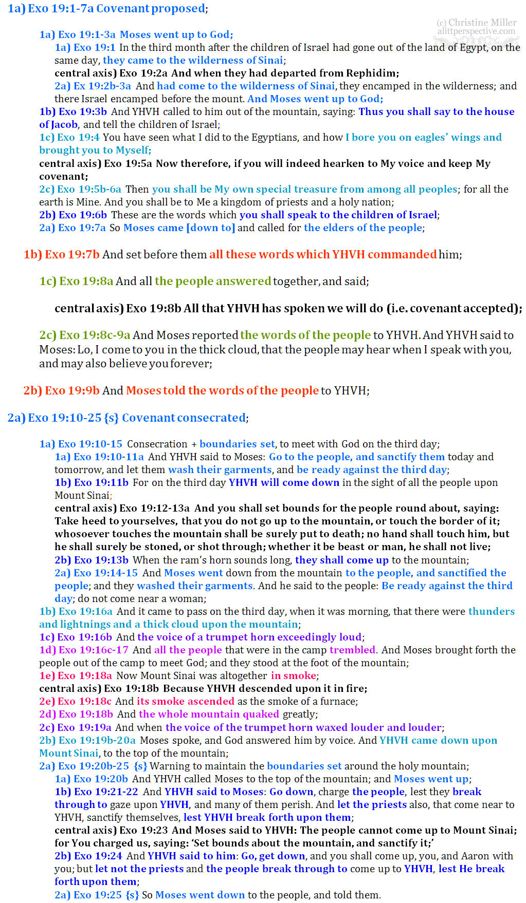 Exo 19:1-25 chiasm | christine's bible study at alittleperspective.com