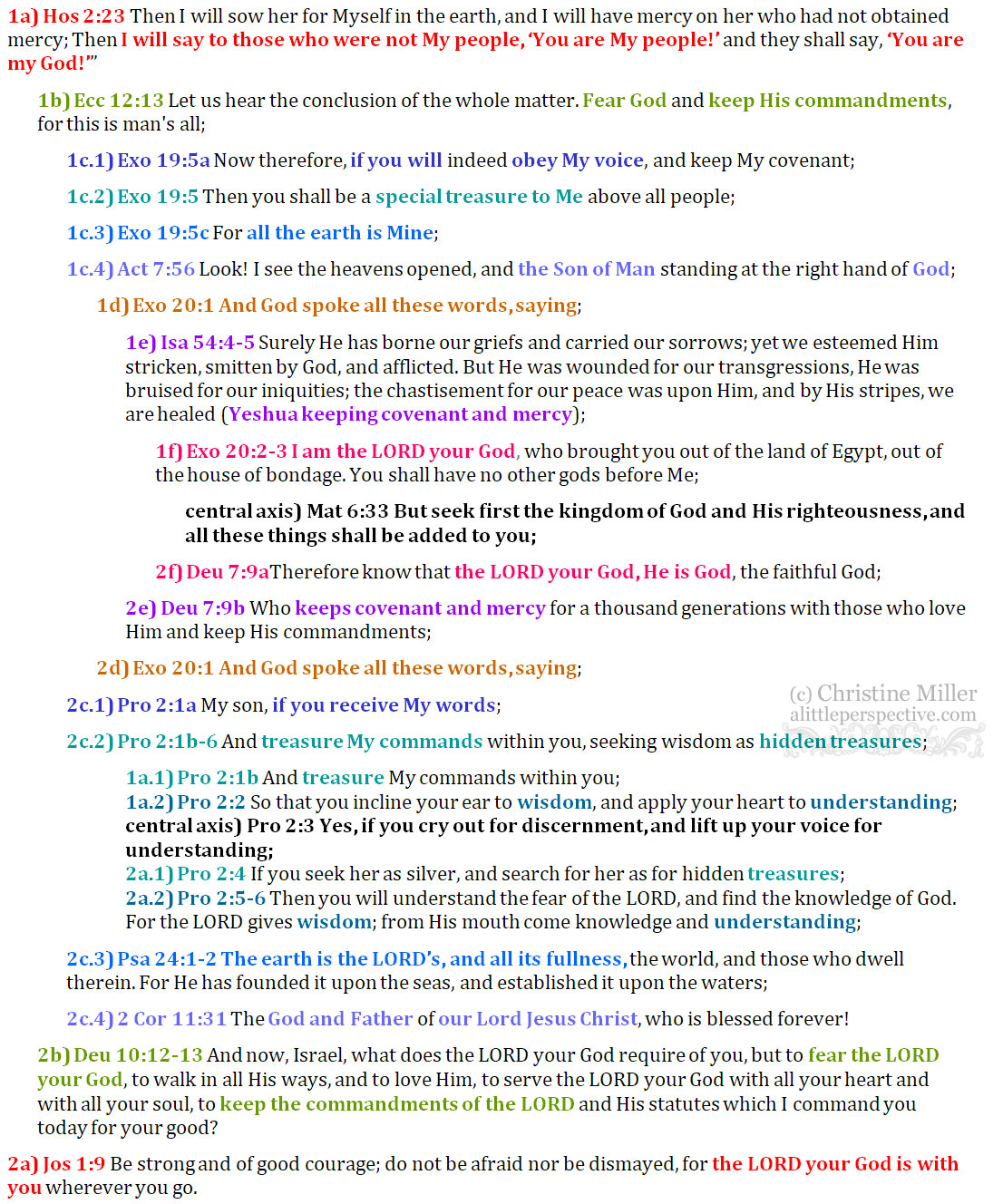 Shabbat prophetic chiasm for Aug 14, 2017 | christine's bible study at alittleperspective.com