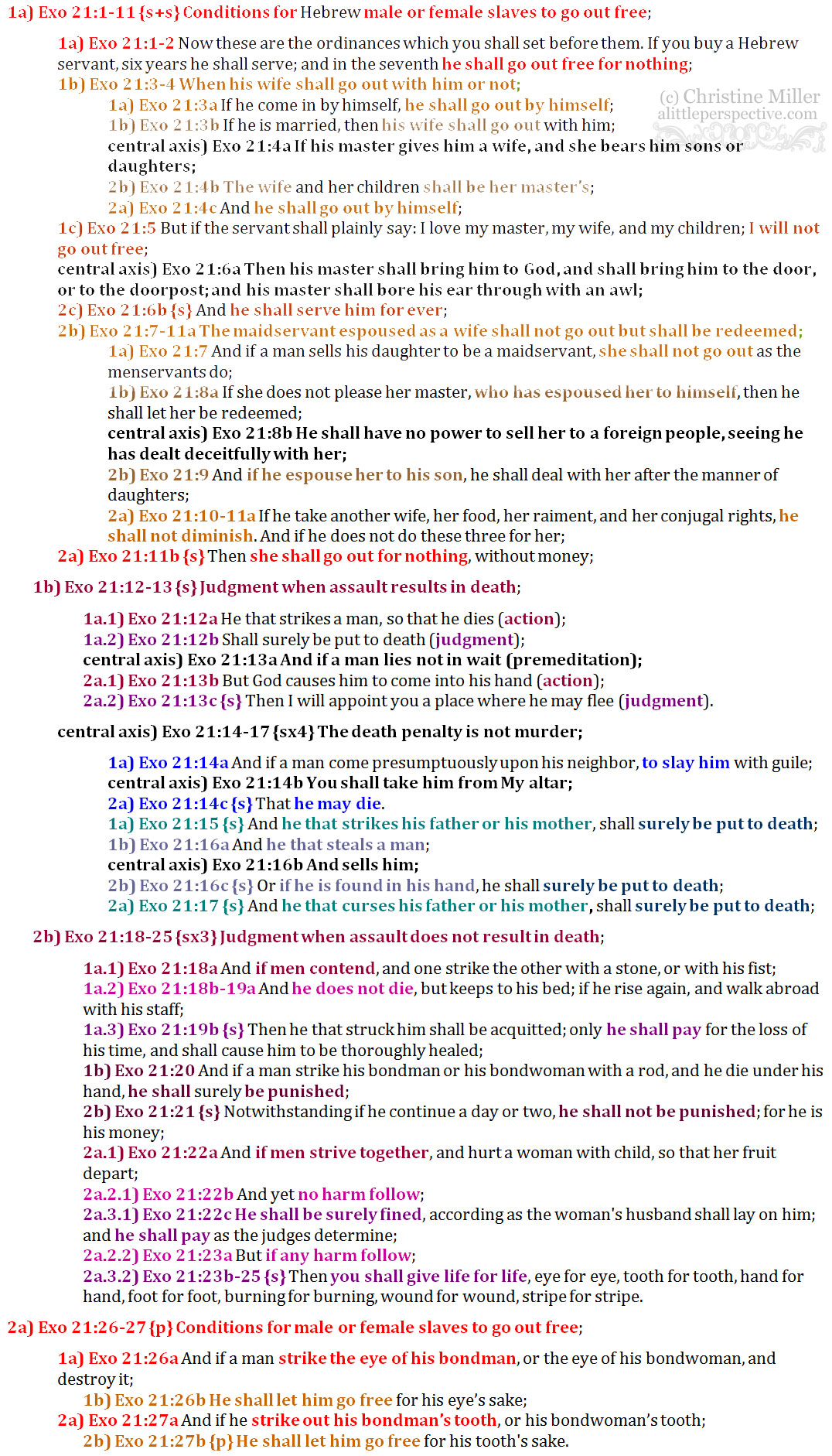Exo 21:1-27 chiasm | christine's bible study at alittleperspective.com