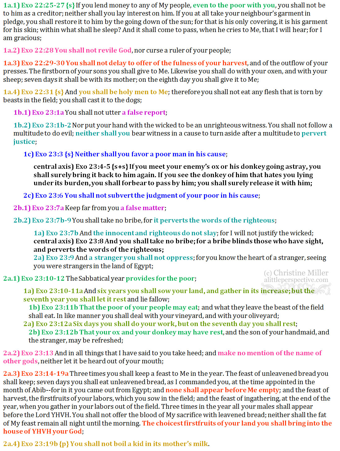 Exo 22:25-23:19 chiasm | christine's bible study at alittleperspective.com