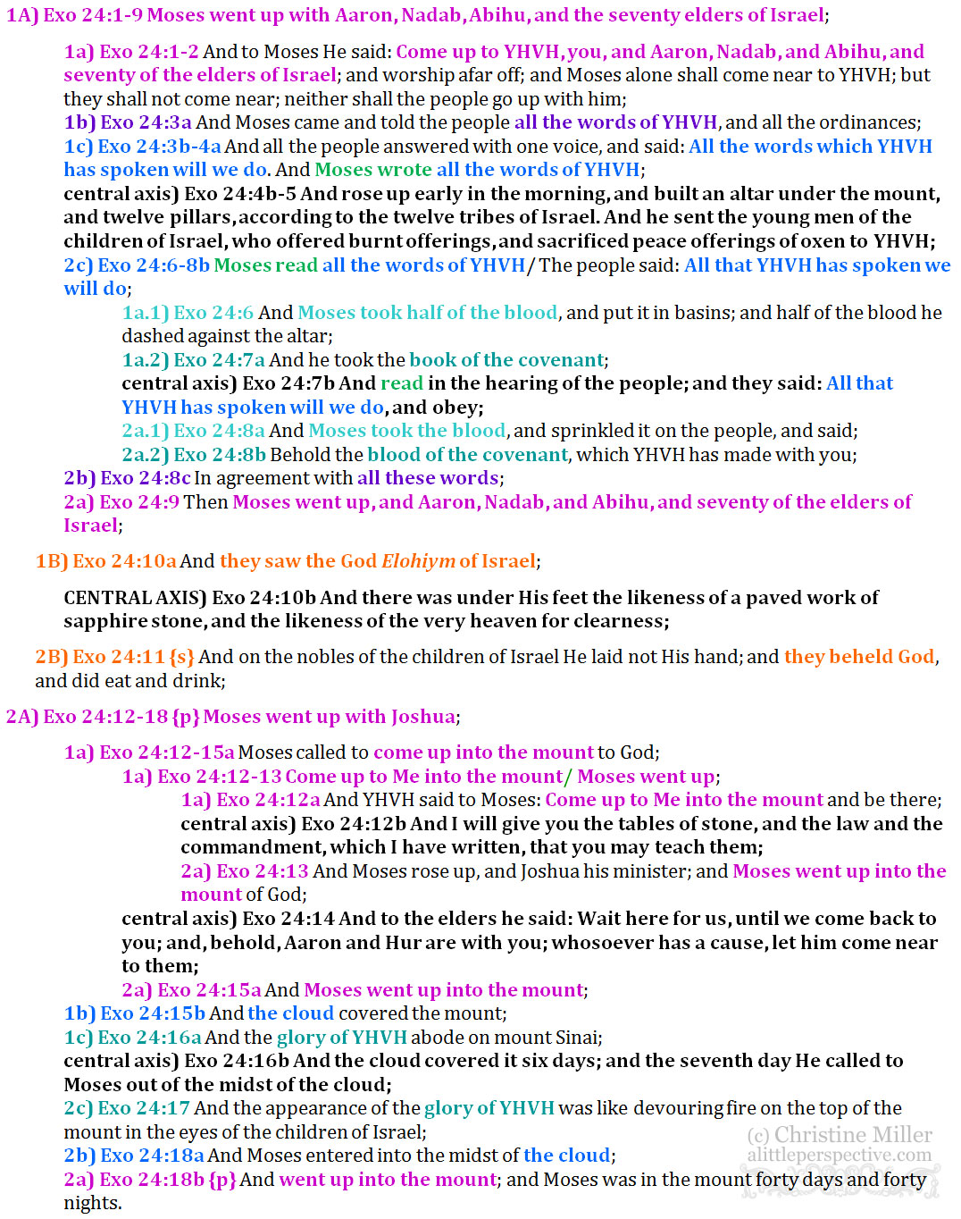 Exo 24:1-18 {s+p} chiasm | christine's bible study at alittleperspective,com