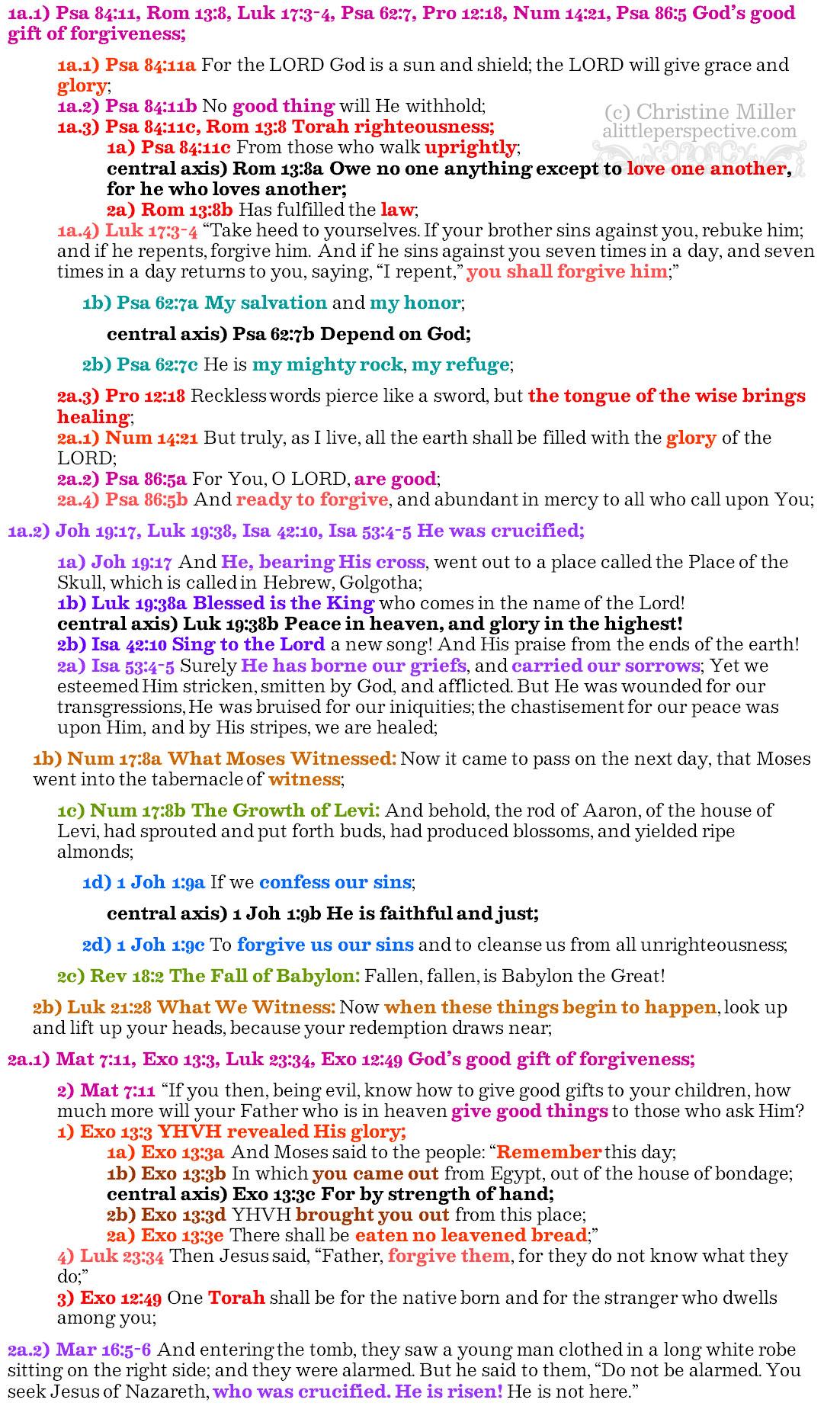 Shabbat Prophetic chiasm for Apr 01 2018 | alittleperspective.com