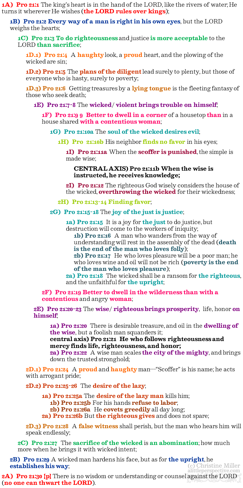Pro 21:1-30 chiasm | christine's bible study at alittleperspective.com