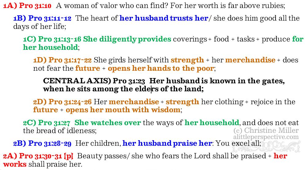 Pro 31:10-31 chiasm   christine's bible study at alittleperspective.com