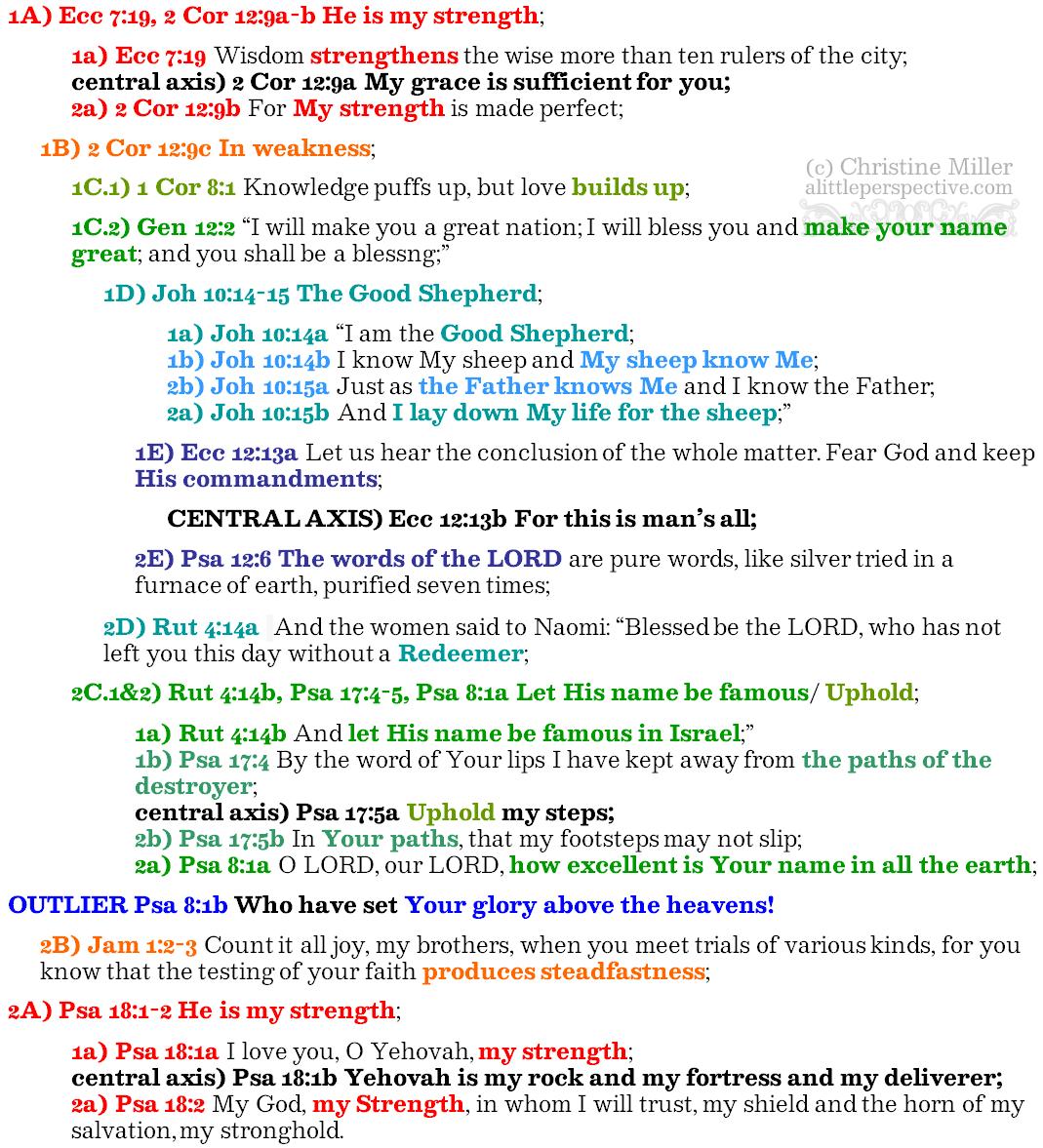 21 July 2018 Shabbat Prophetic chiastic structure | alittleperspective.com