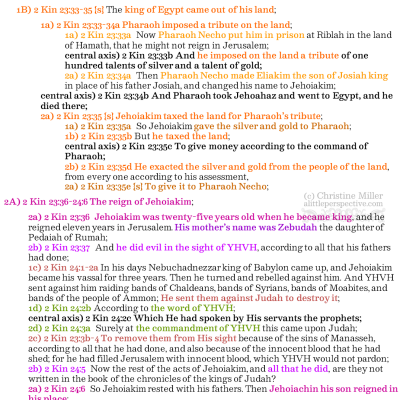2 kings 23:31-24:7 and 2 chronicles 36:1-8
