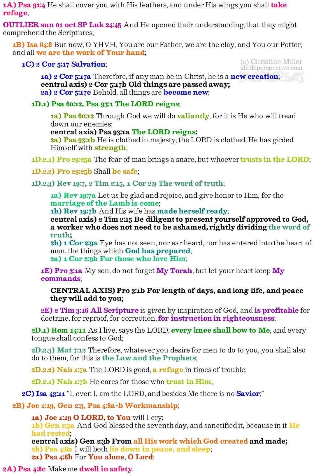 Shabbat Prophetic for 06 Oct 2018 | alittleperspective.com