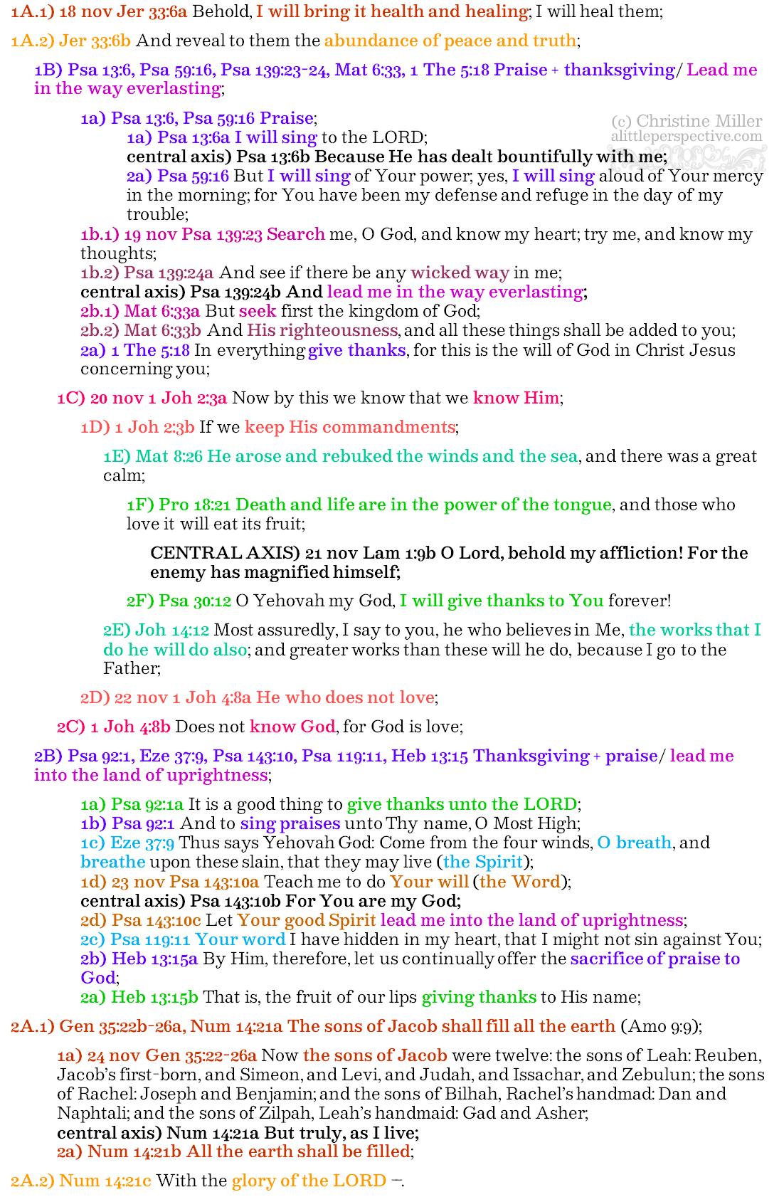 Nov 24 2018 shabbat prophetic chiasm | alittleperspective.com