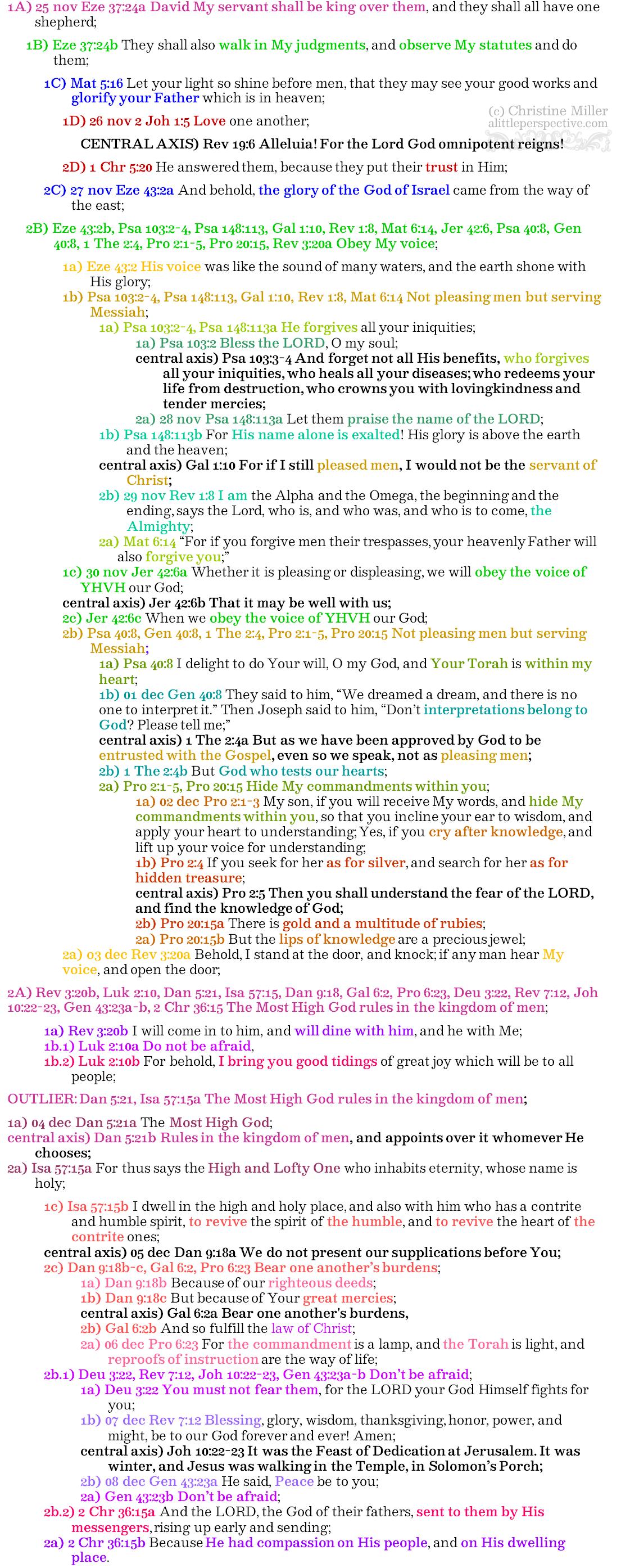25 nov - 08 dec 2018 shabbat prophetic chiasm | alittleperspective.com