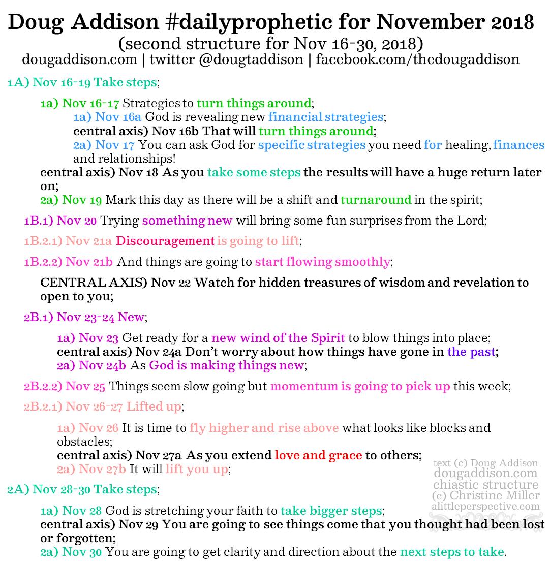 Nov 2018 Daily Prophetic chiasm 2 | alittleperspective.com