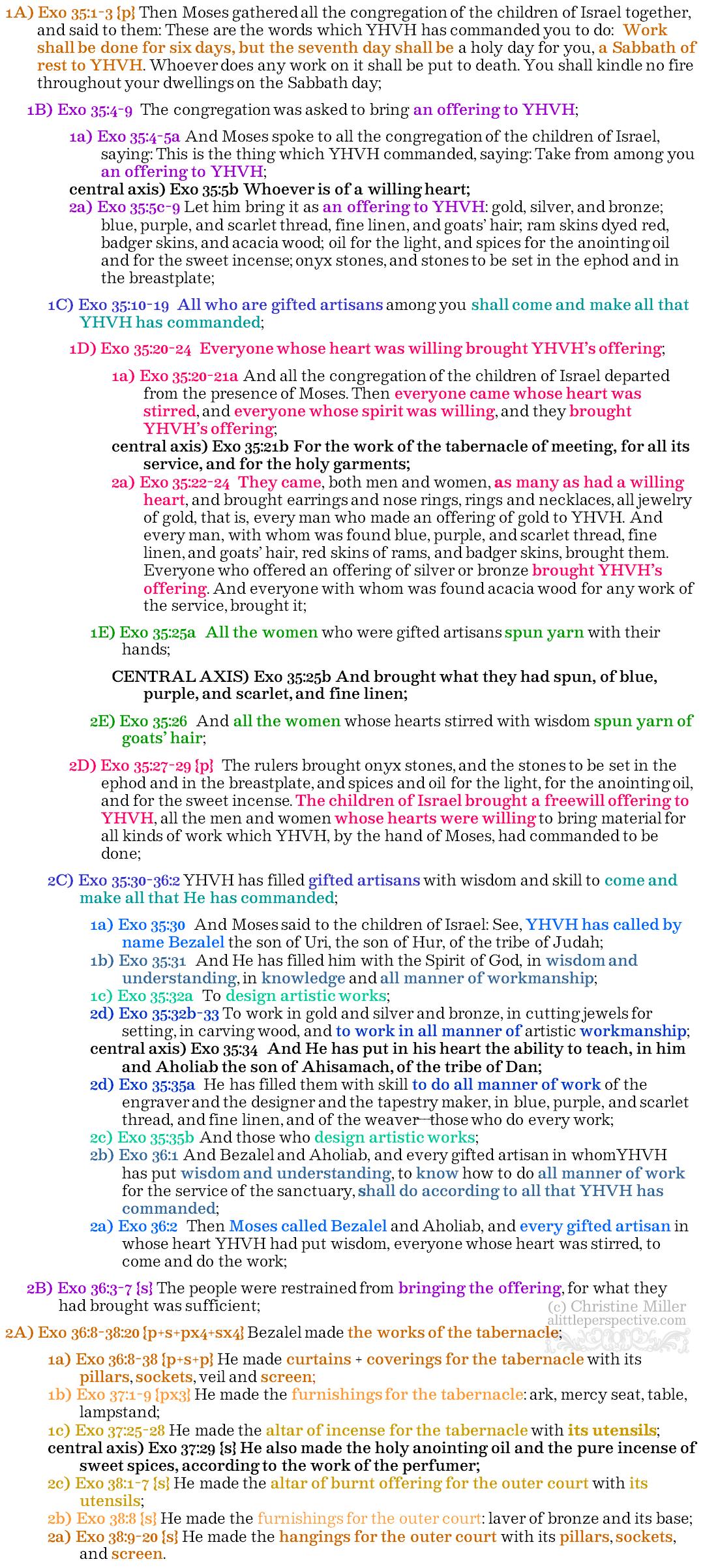 Exo 35:1-38:20 vayakhel chiasm | christine's bible study at alittleperspective.com