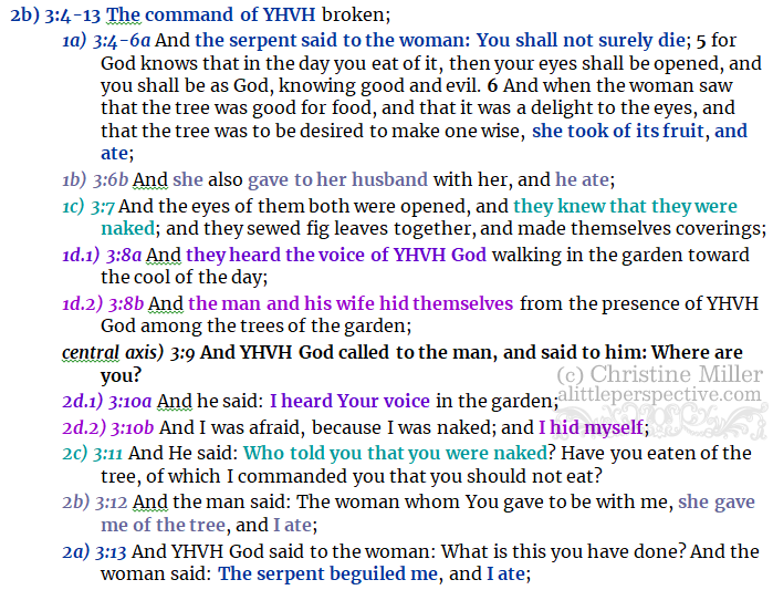 Gen 3:4-13 chiasm   christine's bible study at alittleperspective.com