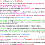 Exo 28:6-12 chiasm | christine's bible study at alittleperspective.com