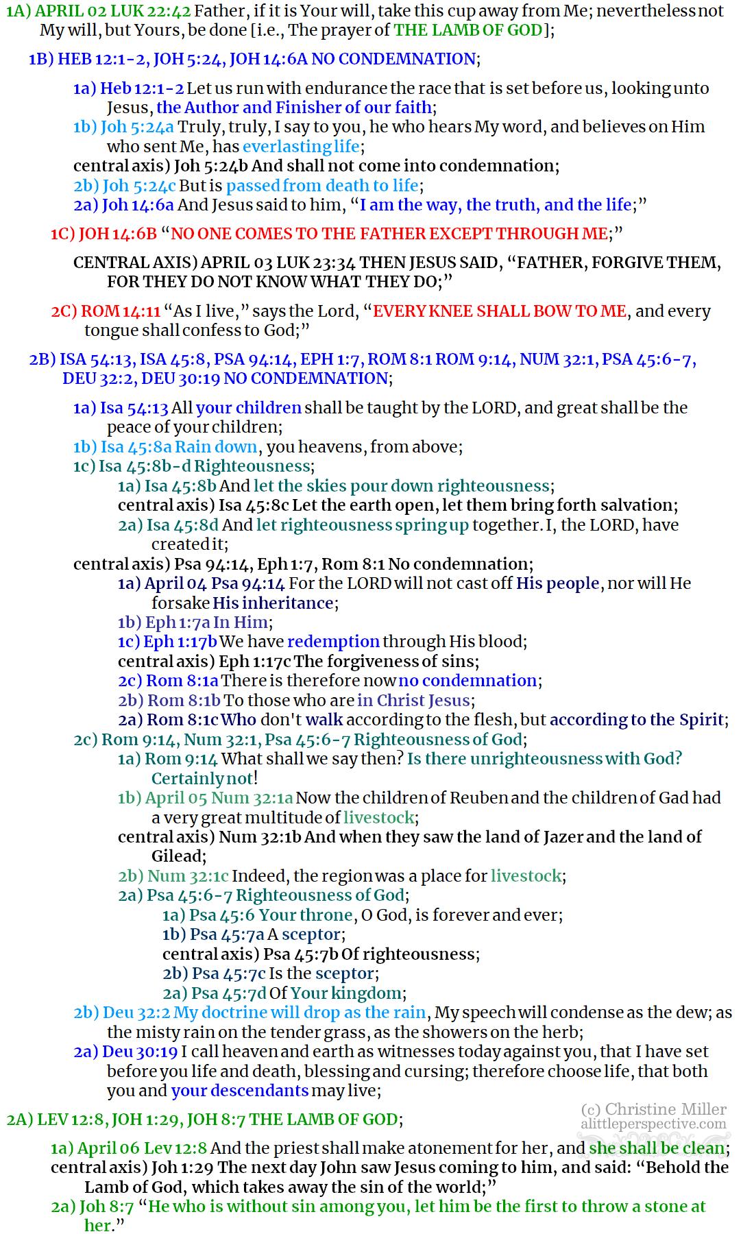 April 02-06 2019 shabbat prophetic | alittleperspective.com