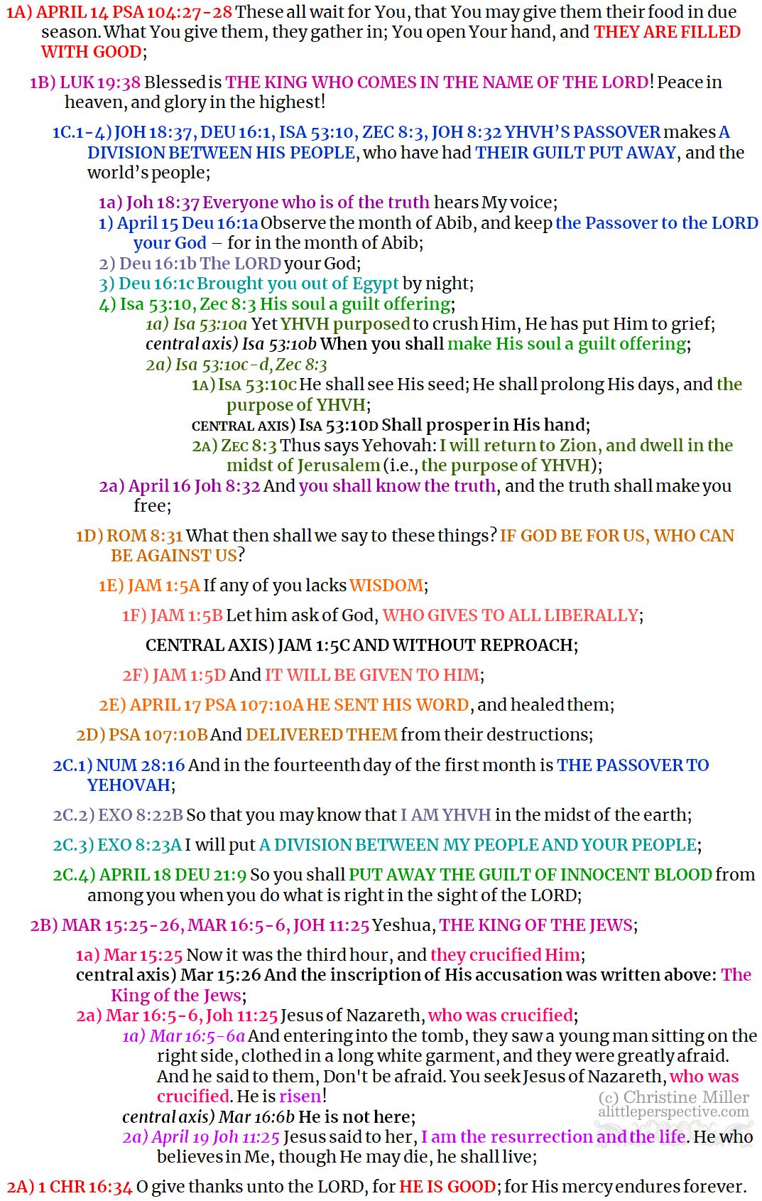 Apr 14-19 shabbat prophetic chiasm | alittleperspective.com
