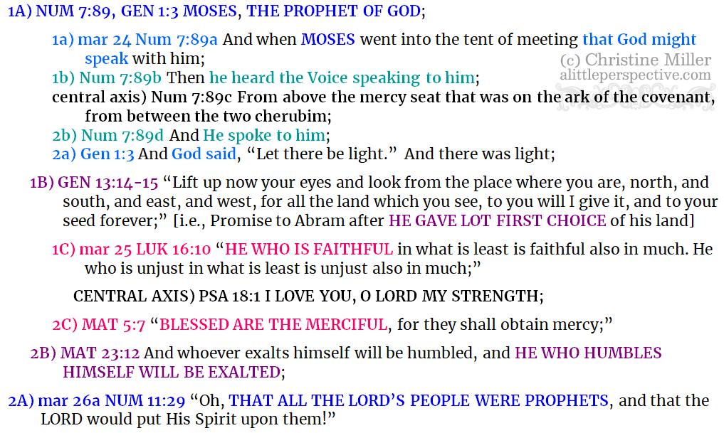 Mar 26 2019 shabbat prophetic | alittleperspective.com