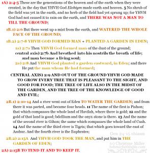 Gen 2:4-15 chiasm | hebraicfaithbible.com