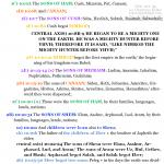 Gen 10:1-32 chiasm | hebraicfaithbible.com