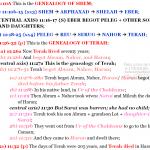 Gen 11:10-32 chiasm | hebraicfaithbible.com