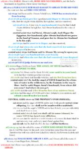 Gen 16:1-16 {s} chiasm | hebraicfaithbible.com